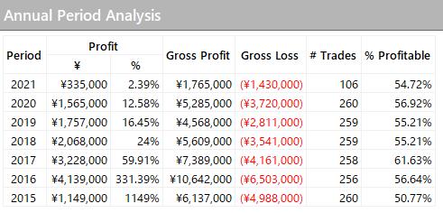 annual_period_analysis_01_1h