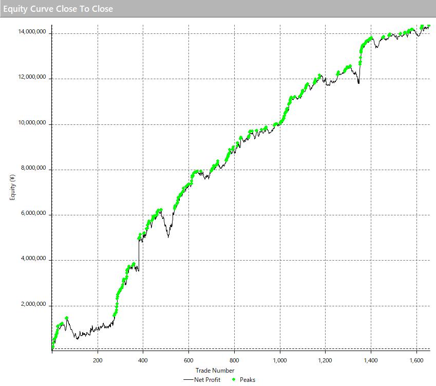 equity_curve_close_to_close_01_1h