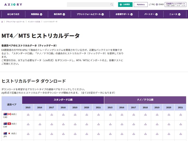 historical_data_01_800
