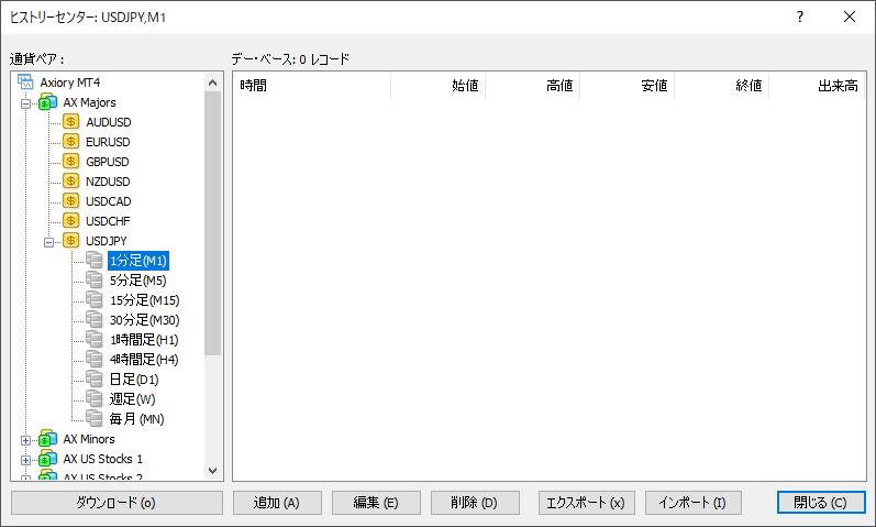 mt4_history_center
