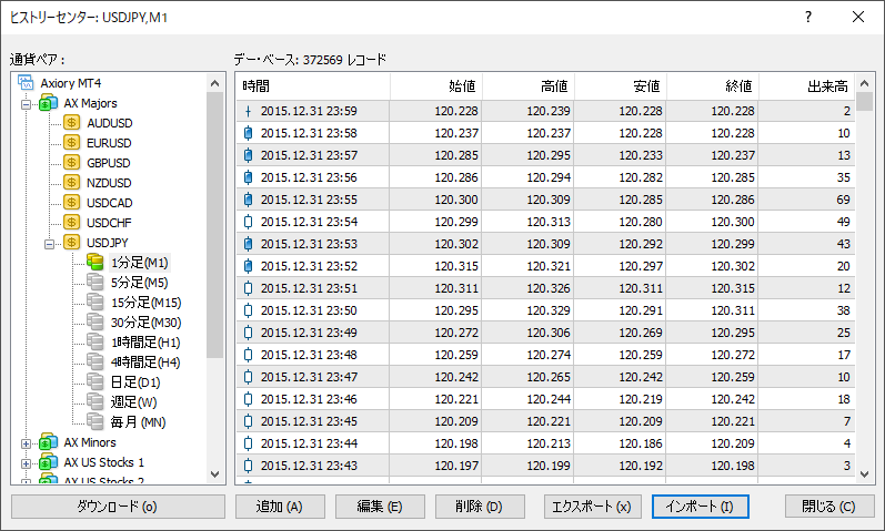 mt4_history_center_2015