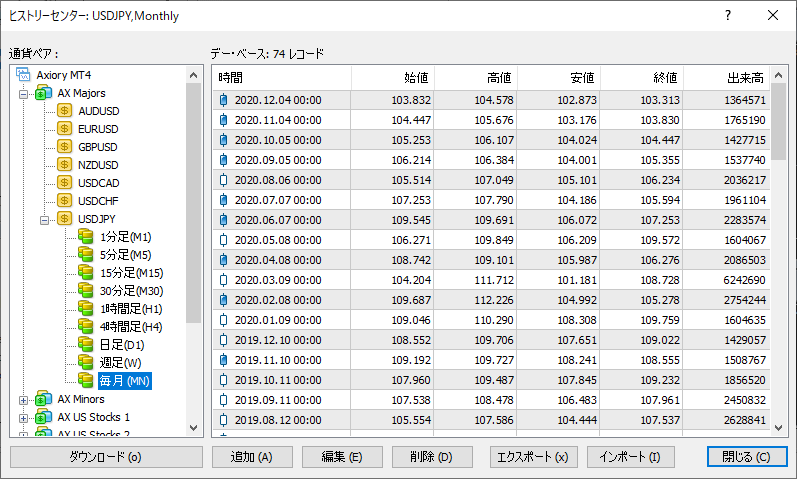 mt4_history_center_export_monthly