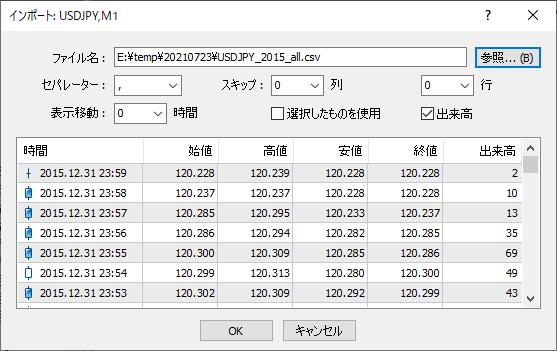 mt4_history_import_2015