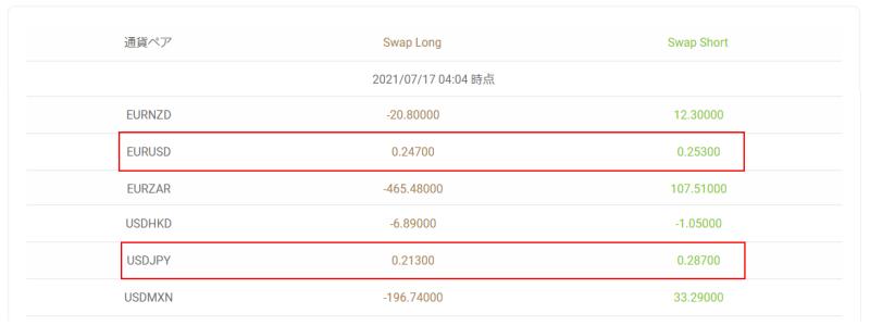 swap_sell_buy_plus_800x300