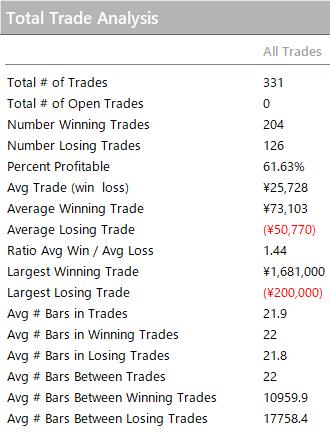 total_trade_analysis_01_1h_w
