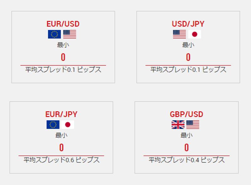 xmtrading_zero_spread_four_currency_800x589